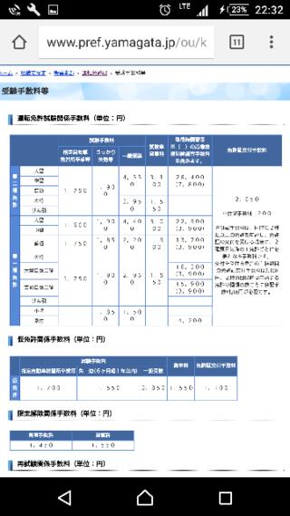 免 試験 本 免許