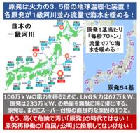 『ハリケーン、ハイチ死者千人に!深刻!海水温上昇で日本もそうなる? 』 2016/10/10  → ◆最近、世界中で台風(ハリケーン)が強大化している。  その原因は、海水温の上昇。 水深100mの海水温が上昇する...