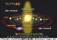 次の、  私たちは確実に光の時代、銀河文明に足を踏み入れつつあります。   巨大な光子帯フォトンベルトに包まれて、太陽系はプレアデス星団の中心恒星のアルシオーネに向かっています。 地球だけにとどまら...