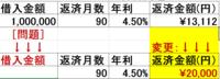 ゴールシークを使った借入金額の計算式をおしえてくださいm(__)m よろしくお願い致します。