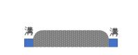車庫証明などの書類を書くとき、隣接道路の幅員を調べる必要がありますが、 極端にかまぼこ形状になった道路で、道端が人も車も通行不能なほど丸みがあっても、アスファルト部分は道路幅員に含まれますか?? それとも常識的に交通が通行できそうな部分のみを幅員としますか???  ※添付図は道路断面のイメージ図です。