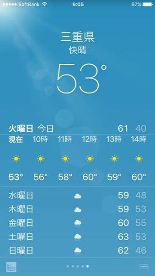 温度 今日 の
