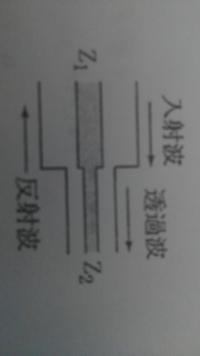 大学の電磁気学の問題がわからないです。 長いですがお願いします! 半径aの芯線と半径bの外側導体の同軸ケーブルがあり、2つの導体の間は誘電率ε、透磁率μの絶縁体で満たされている。導体の抵抗は無視する。絶縁...