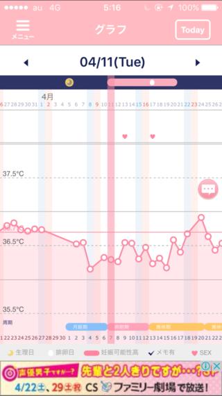 いつ 期 生理 高温 前