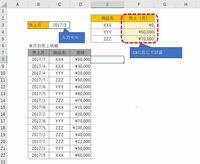 添付ファイルのような計算シート(C3に月を入力するとF3~F5にその月の各商品の売り上げ合計を返す)について、こちらが指定した月(例えば2017/7,2017/6,2017.5)の入力、計算を繰り返し行い、 新たにブックを作...
