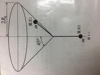 大学物理の問題です。 半頂角45°,底面半径2R0の円錐面を考える。円錐面は図1.1...   大学物理の問題です。   半頂角45°,底面半径2R0の円錐面を考える。円錐面は図1.1に示すように頂点を下に して軸が鉛直になるように置かれている。円錐面の頂点には小さな穴が開けてあり,両端に質量mの質点1,質点2が取   り付けられた細い糸が通してある。  穴の直径は十分に小さく...