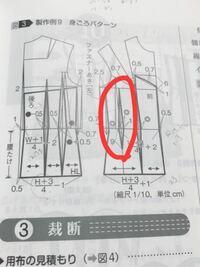 洋裁、型紙についての質問です。縫い代2cmをとりたいのですが、この赤丸内の穴が空いている部分はどのようにすればいいのでしょうか??