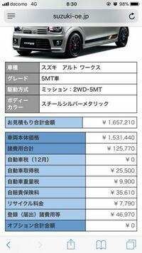 アルトワークスの見積もり金額について。これは、メーカーHPでは、合計金額1,657,210円ですが、ディーラーによって見積もり合計金額は、変わりますか?