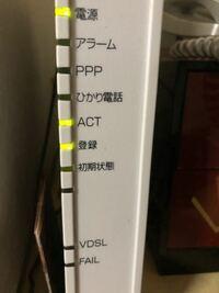 ルータ Rv 230ne の 初期状態 ランプが橙に光ってい Yahoo 知恵袋