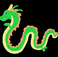 閏年の干支は、子年、辰年、申年ですが、  辰年は架空の生き物であるドラゴンです。  なぜですか?  分かる方は、お願いします。