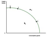 エクセルやワードで画像のようなグラフを書くことはできますか?また書き方も教えていただきたいです。