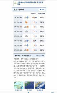 雨予報→晴れになることは? ご覧いただきありがとうございます。 お天気の件で質問なのですが、今月の22日に結婚式があり、オーシャンビューなのでどうしても晴れて欲しいです。 ただ現状の東京の天気予報を見ると雨。。 予報だから当たるかわからない、前後する可能性があるのは重々理解しているのですが、仕事中もお天気が気になってしまい、雨予報でずっと気が滅入ってしまっています。。。  いままで雨予報で晴...