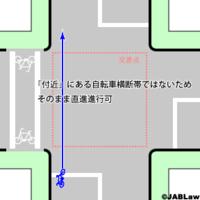 自転車乗りへ朗報!交差点にある自転車横断帯は通行義務がないそうです! 交差点の外側に自転車横断帯がある場合  交差点の外側にある自転車横断帯の設置位置は、法(道路交通法第63条の7第1項)でいうとこ...