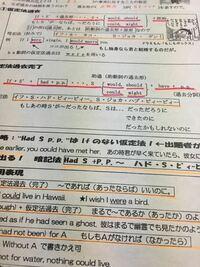 国公立大学を受けるものです。 高校の先生が文法をまとめたプリントを くれたのですがそれだけでは受験勉強の 文法足りませんかね?
