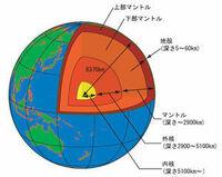 地球のマントルや核の熱を奪ったら地球はどうなる?地震は無くなる?マントルやマグマや核を全部何等かの方法で冷やしてしまい地球を地震の起こらない星に改造出来ますか? マントルが全部冷え たら地球はどうな...