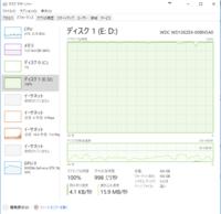 Google chromeについての質問です。 現在、ブラウジングにGoogle chromeを使用していて、Cドライブ(SSD)にインストールしているのですが、Chromeの処理が重いと感じるとき、Dドライブ(HDD)の使用率がほぼ100%になります。 OS、Chrome等をDドライブにインストールしているのなら仕方ないと思えるのですが、ソフトウェア類はCドライブにインストールし、画像な...