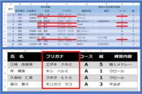 Excel VBA 一覧表の値に基づいてシートを追加&該当データを転記 → 転記したデータを並べ替えるコード   【作業環境】  OS:Windows7 Excel:2013 【現在の状況】  スイミングスクールで夏休み短期教室の...