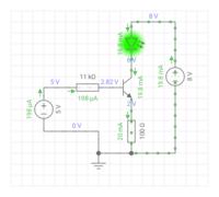 定電流回路についてですが、 LEDに20mA流す回路をシミュレータで 作ってみました。 LEDのVf=2V,hfe=100です。結果はほぼ設計通りに なったと思います。 しかし、ふと思ったのがもし何も知らずに作ったこの回...
