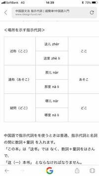 中国語について質問です。 近称、遠称、疑問それぞれ2つずつあるんですが、使い分け方のルールはあったりするんですか? 詳しい方よろしくお願いします。