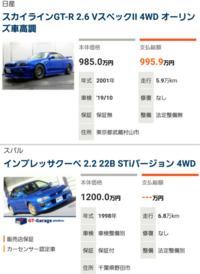 どっち買いますか?BNR34とGC8(22B) スカイラインGT-R(R34GT-R)とインプレッサSTi(GC8-WRX-STi)すごい価格ですケド...。価値ある車っていいですね  4WDターボを所有するなら どっちセレクトしますか?