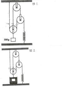 中学受験 理科 力学の問題です。  基本的なことから丁寧に教えてください。 お願いします。   問題 自然の長さが12cmで、10gの重りを吊るすと長さが14cmになるばねがあります。 このばねと滑車を組み合わせて重りを吊るし、図1、2のようにつりあわせました。 ただし、ばねや滑車の重さは、考えなくて良いものとします。   (1)図1について、ばねの長さは何cmですか。...