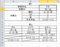 """Excelの関数についての質問です。  写真のとおり表1と表2があります。 表1C2のセルへ表2「もも」「ぶどう」「みかん」のどれかを入力すると選んだ項目から下のセルを表1C3~C7に反映させるためHLOOKUP関数を下記の式で使用しています。  C3のセル =IFERROR(HLOOKUP($C$2,$A$10:$C$15,2,FALSE),"""""""")~ C7のセ..."""