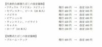 10月1日からセブンスター500円、メビウス480円などなどタバコ値上げしますが、これを機にタバコやめますか?