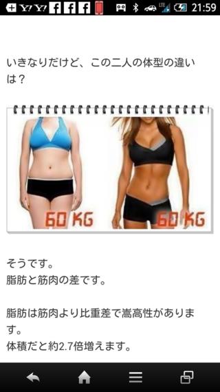 脂肪 落とし 方 体