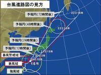 台風って日に日におおきくなるんですか?
