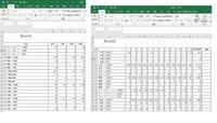 Sheet1とSheet2を参照し、品名が同じであるならば、Sheet1の在庫数量をSheet2のO列に在庫を表示したい。 お願いいたします