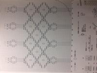 編み図の続きがわかりません。  fと振られている箇所ですが、 ねじり目(裏)・表目・左上1目・表目になっているかと思います。 素直に編むと、1目減ってしまう…と思うのですが、これは省略しているだけで ど...
