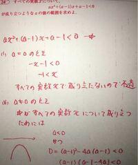 標①演24 2次方程式の問題です。下の画像の問題でa=0nの時を求めずに、いきなり「条件はDく0かつaく0...」と書いて回答していっても減点になりませんか。