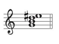 「ソ・シ・レ・ミ#」の四和音のコードネームは、G(add#6)でしょうか?G7でしょうか?