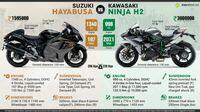 H2 Ninja vs Hayabusa - motorcycles drag racing https://youtu.be/VU21vgDVVQU  H2ニンジャとハヤブサって、どっちが速いの?