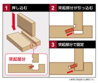ニトリのN-CLICKというワンタッチ組み立ての家具があるのですが、組み立てが楽なのは分かるのですが、外すのは(分解)どうするのでしょうか?