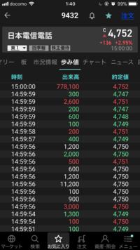 楽天証券の歩み値の画面です。 赤は買い、緑は売りだと思うのですが白文字は何なのでしょうか?
