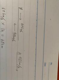 この物理の問題の平均の速さの求め方を教えて下さい。説明不足の時補足で説明します。 答えは48km/hになります 物理の先生が説明してくれず、とても困ってます。