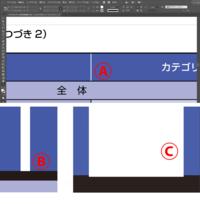 Adobe InDesign 2019使用、表組の白罫線がはみ出る現象について。 お世話になります。 Adobe InDesign 2019使用して冊子のDTPをしております。 表頭のベースに濃い色を敷き、 縦の区切り線に白を使ったところ...