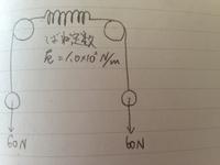 写真のように、ばね定数1.0×10^2[n/m]のばねの両端に60Nのおもりを吊り下げたとき、ばねの伸びは0.6mか1.2mかどっちですか?