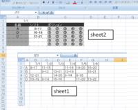 エクセル初心者です。 シフト表を作成しています。月間のシフト表なんですが、 そこから日にちごとにその日の出勤者、出勤時間を手作業で抽出しています。 これをなんとかマクロではなく関数でできないか試行錯...