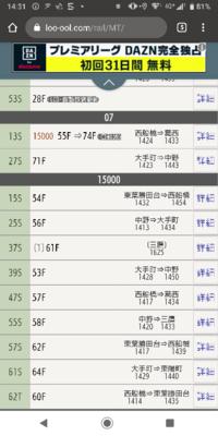東京メトロ東西線の運用番号で S=メトロ車、K=E231、T=2000系 ですよね? 調べてたら62Tが15000系になっています。何故ですか?