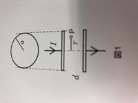 電磁気学について質問です。 図のように半径がaの円形平行平板コンデンサに一定の電流Iが流入しており電荷QはQ=Itで変化する(tは時間)。中心軸からrだけ離れたコンデンサ内の点Pにおける磁場 の大きさを求めよ...