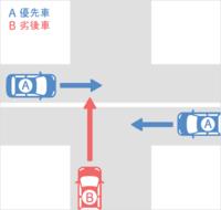 交通事故 車同士 9対1のようですが、ドライブレコーダーや弁護士特約を活用して10対0もしくは9対0にすることは可能ですか?