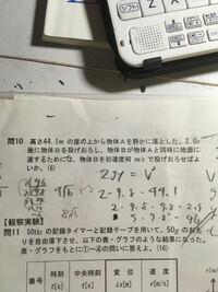 高校物理基礎 写真の問題の途中式を教えてください。答えは39.2m/sです。