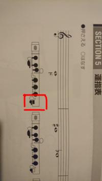 フルートの運指について質問です。運指表のように押さえてみようとしたのですが、このキーがわかりません。 探してもわからなかったのでわかる人お願いします。