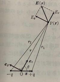 電気双極子の電位を求める問題の途中で、分からないところがありました。下図のようになっているとき、 eθ=cotθer-cosecθp→/p となることが分かりません。(pは電気双極子モーメントで、p→はpのベクトル表記です。...