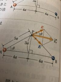 高校物理 この画像のプラスとマイナスの点電荷の電気量が等しい時、このふたつの点電荷を直線で結んだ線上で2つの点電荷から距離が等しい点の電場は、プラスの点電荷からの電場の2倍(=マイナスの点電荷からの電場の 2倍)の値になりますか? また電位はゼロですか?