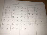 ロシア文字を見よう見まねで書いてみました。合っていますか?正しい書き順はあるんでしょうか?(ЖやЯ、Пなど)それとуの下のはね、はないとダメなんですか?