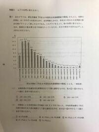 やり方が1ミリもわかりません。 (1)(2)のやり方を教えてください! グラフの読み取り