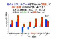 以下のYahoo!JAPANニュース(週間朝日)の記事の一部を読んで、下の質問にお答え下さい。 https://headlines.yahoo.co.jp/article?a=20190827-00000013-sasahi-kr&p=1 (広瀬隆「なぜ人類は二酸化炭素を悪者扱いするようになったか?」〈週刊朝日〉p1)  『前回で「CO2による気温上昇論」の明白な間違いを実証した...
